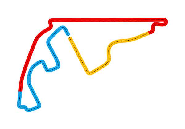 Grand Prix track sectors