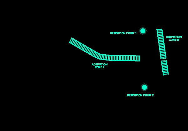 Grand Prix track DRS